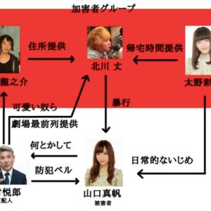 NGT48今村支配人が黒幕・稲岡龍之介を裏で援護?出禁も解除していた!