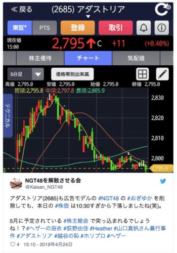 ヘザー株価